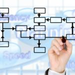 IT業界で転職する際に求められるスキルと、最短でスキルを磨くための方法について
